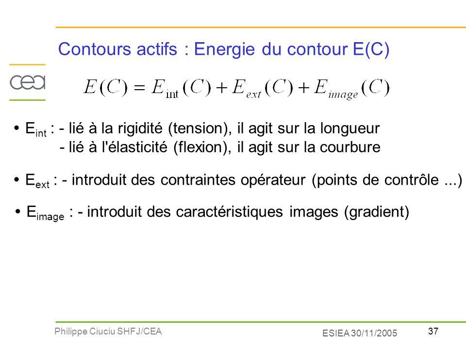 Contours actifs : Energie du contour E(C)