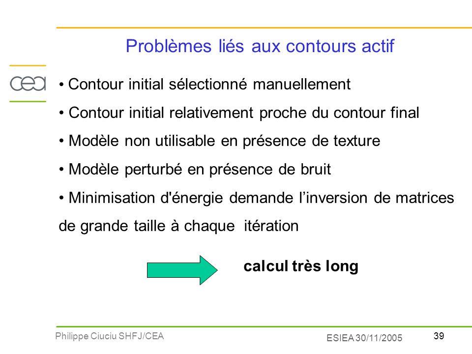 Problèmes liés aux contours actif