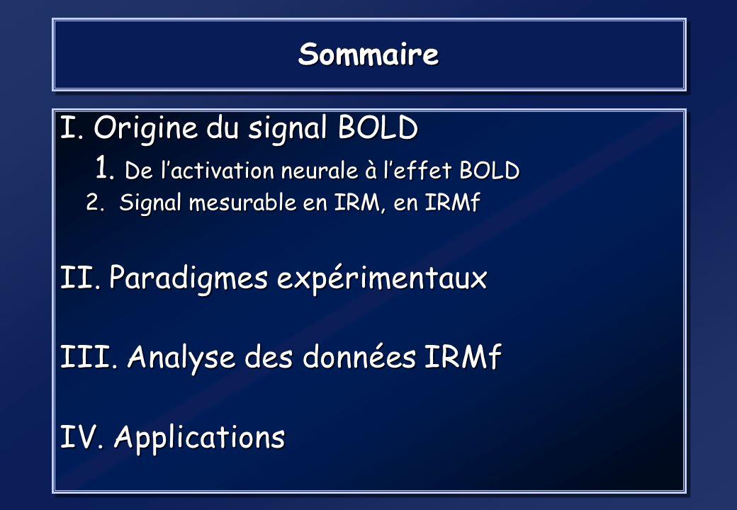 I. Origine du signal BOLD 1. De l'activation neurale à l'effet BOLD
