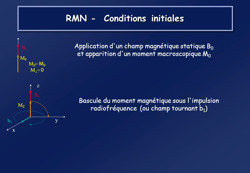 RMN - Conditions initiales