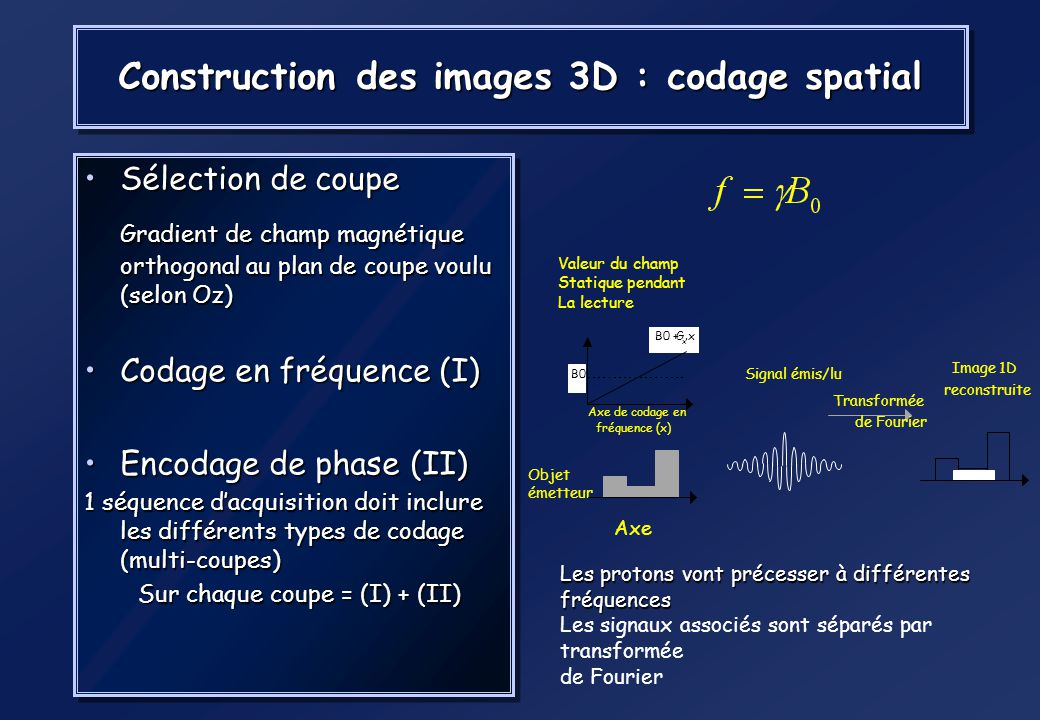 Construction des images 3D : codage spatial