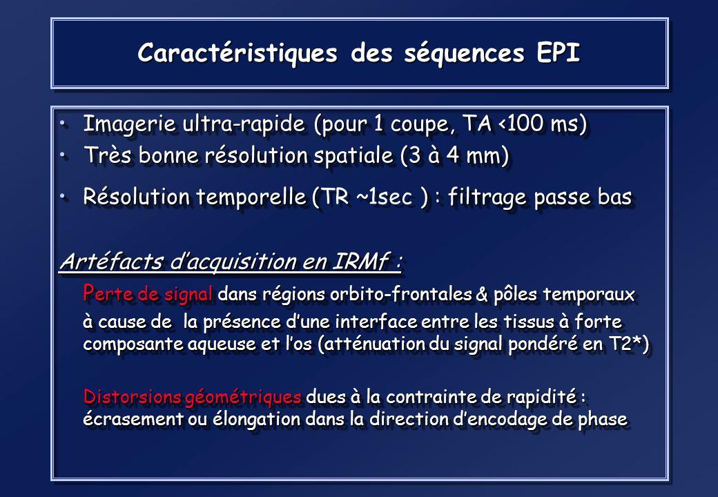 Caractéristiques des séquences EPI