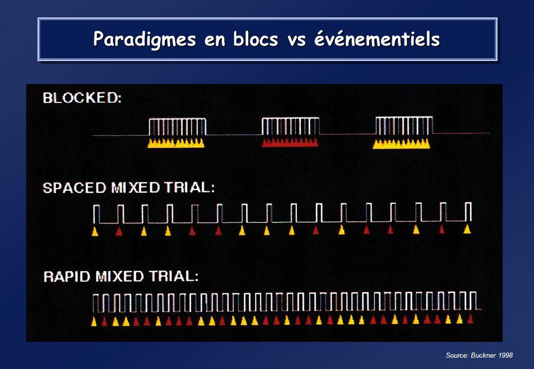 Paradigmes en blocs vs événementiels