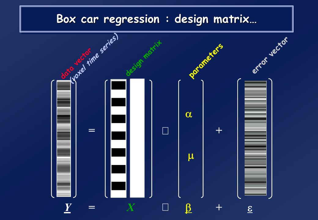 Box car regression : design matrix…