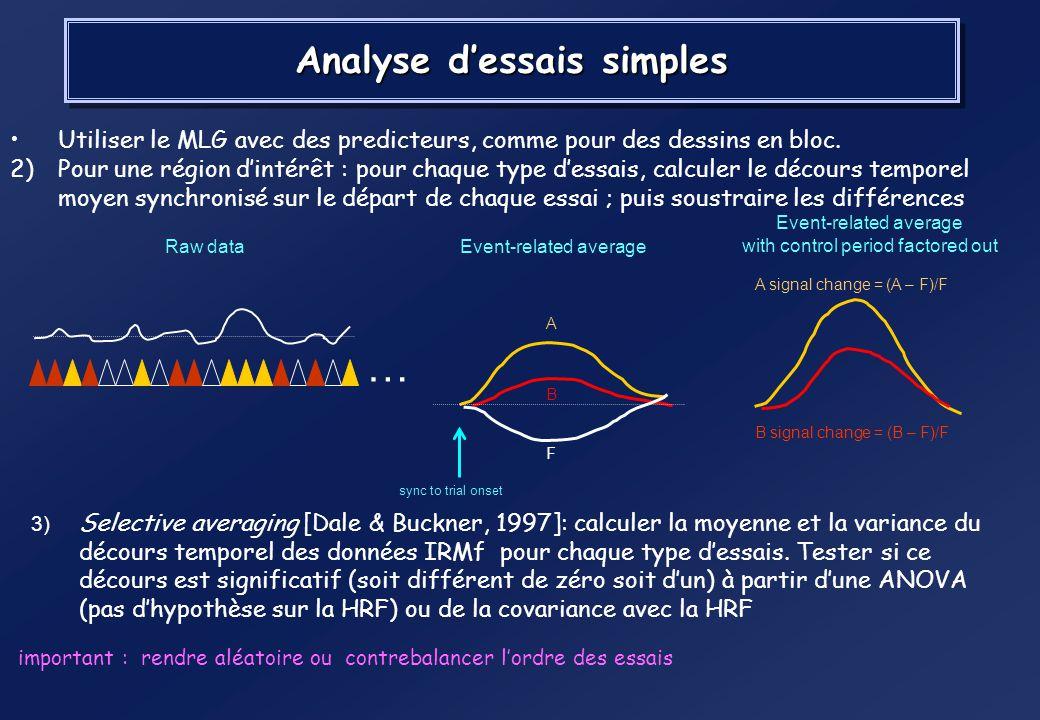 Analyse d'essais simples