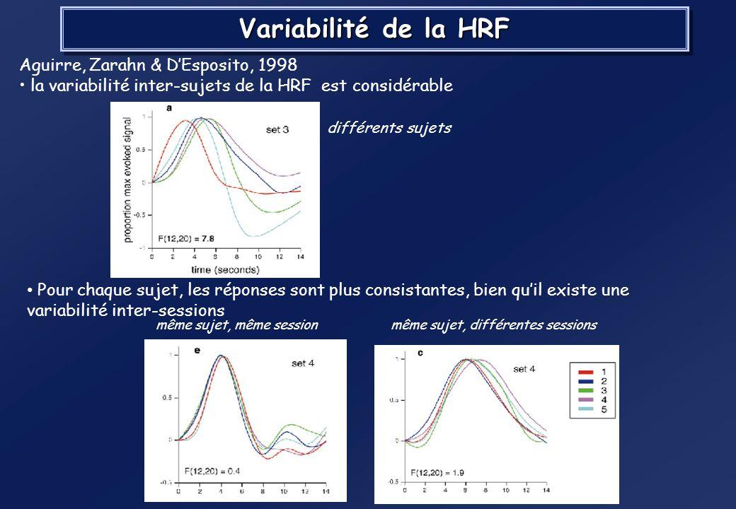 Variabilité de la HRF Aguirre, Zarahn & D'Esposito, 1998