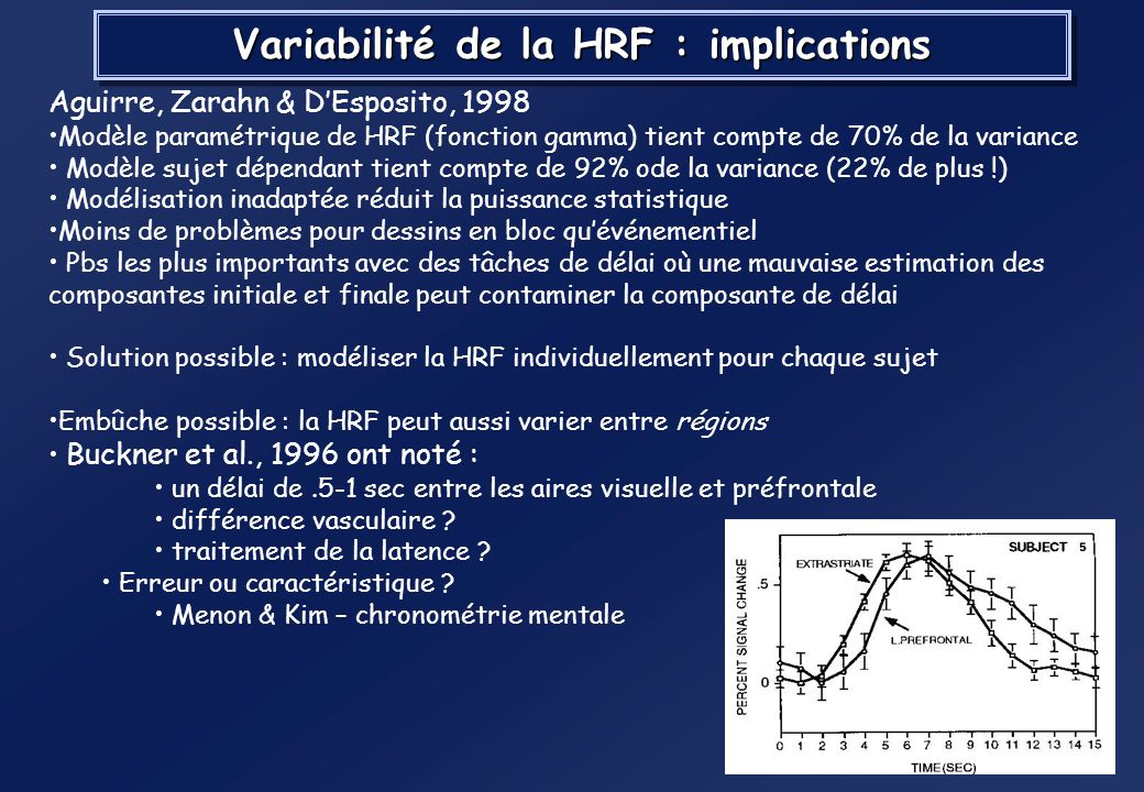 Variabilité de la HRF : implications