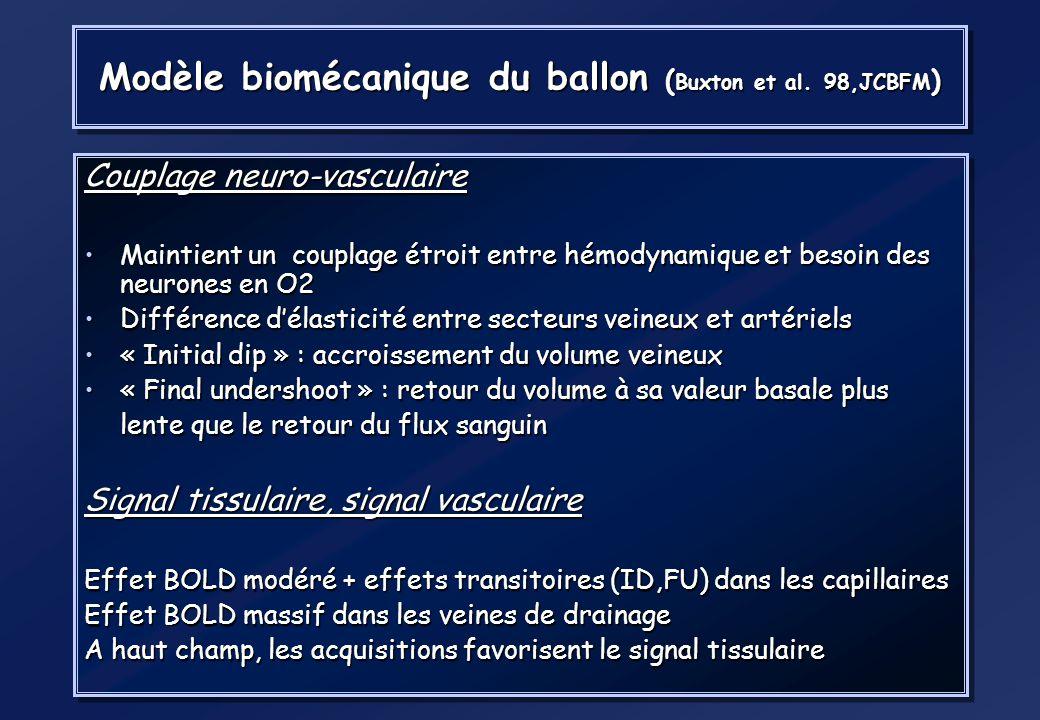 Modèle biomécanique du ballon (Buxton et al. 98,JCBFM)