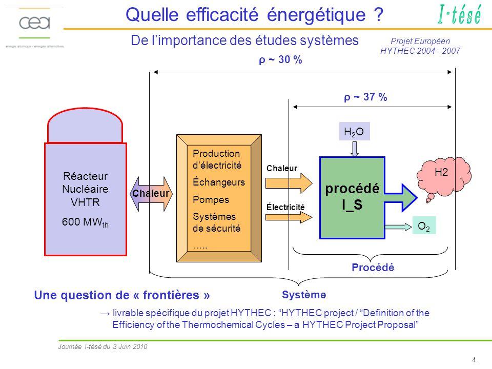 Quelle efficacité énergétique