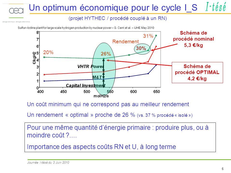Schéma de procédé nominal 5,3 €/kg Schéma de procédé OPTIMAL 4,2 €/kg