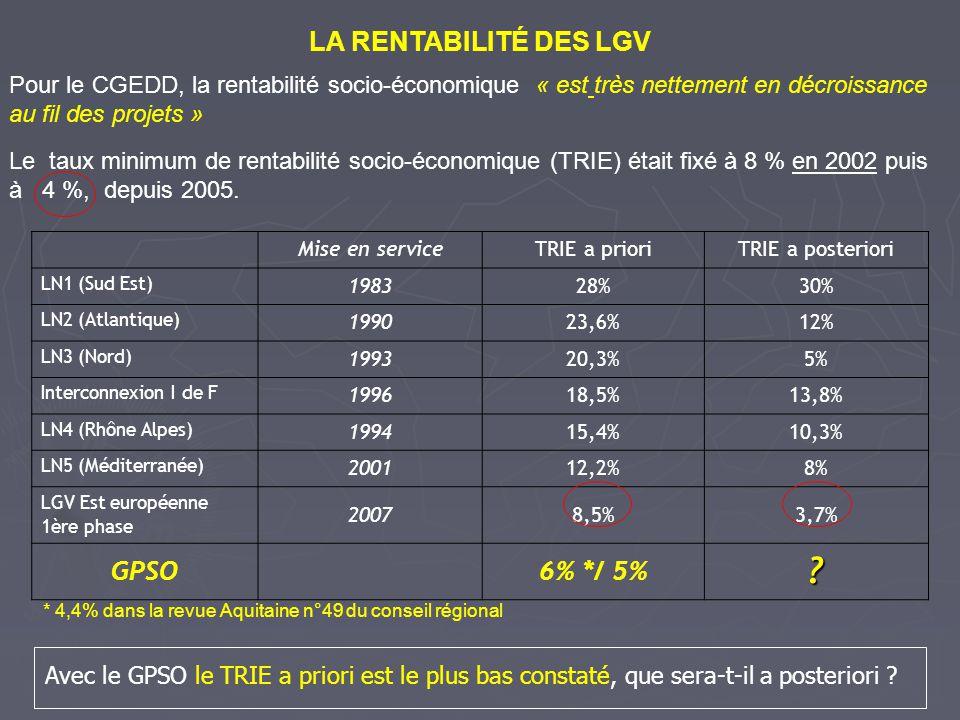 LA RENTABILITÉ DES LGV GPSO 6% */ 5%