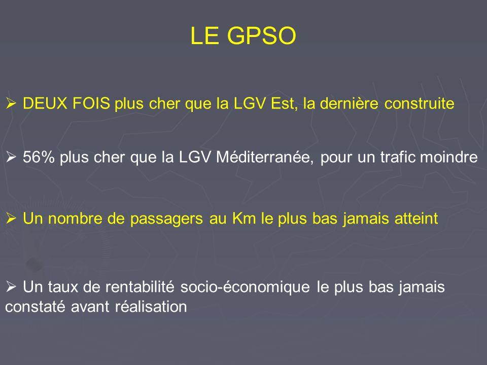 LE GPSO DEUX FOIS plus cher que la LGV Est, la dernière construite