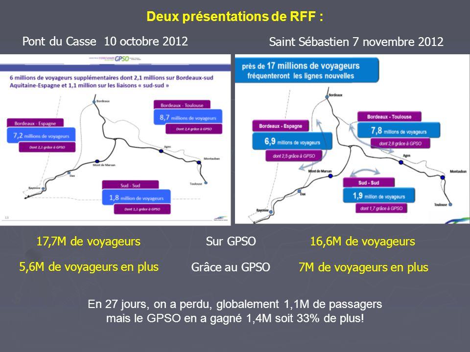Deux présentations de RFF :