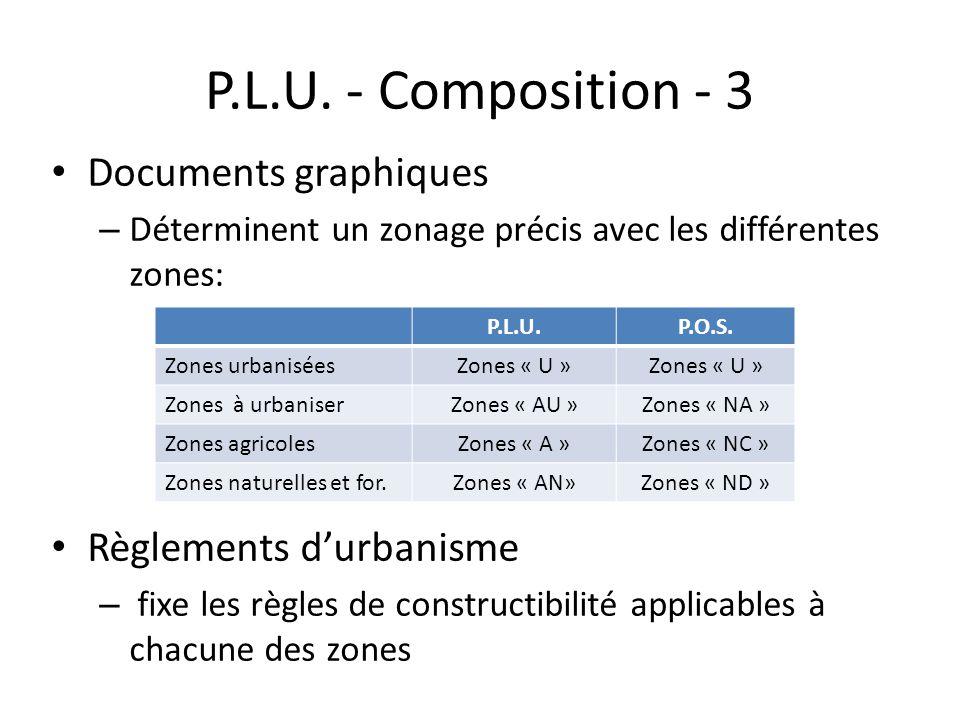P.L.U. - Composition - 3 Documents graphiques Règlements d'urbanisme