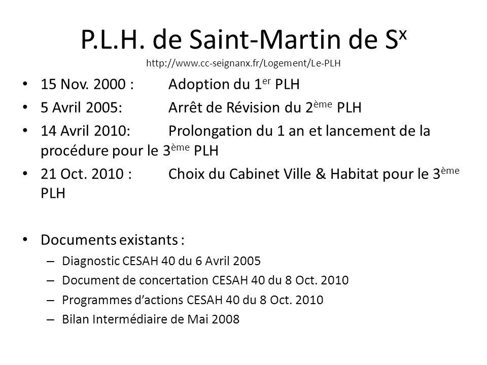 P.L.H. de Saint-Martin de Sx http://www.cc-seignanx.fr/Logement/Le-PLH