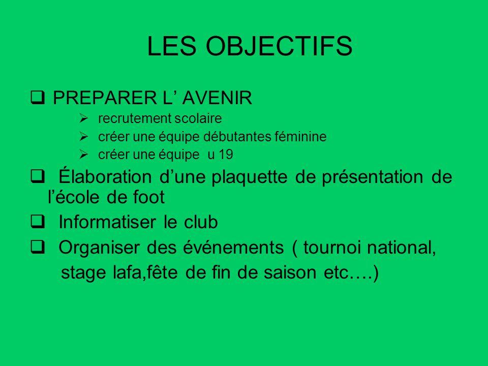 LES OBJECTIFS PREPARER L' AVENIR