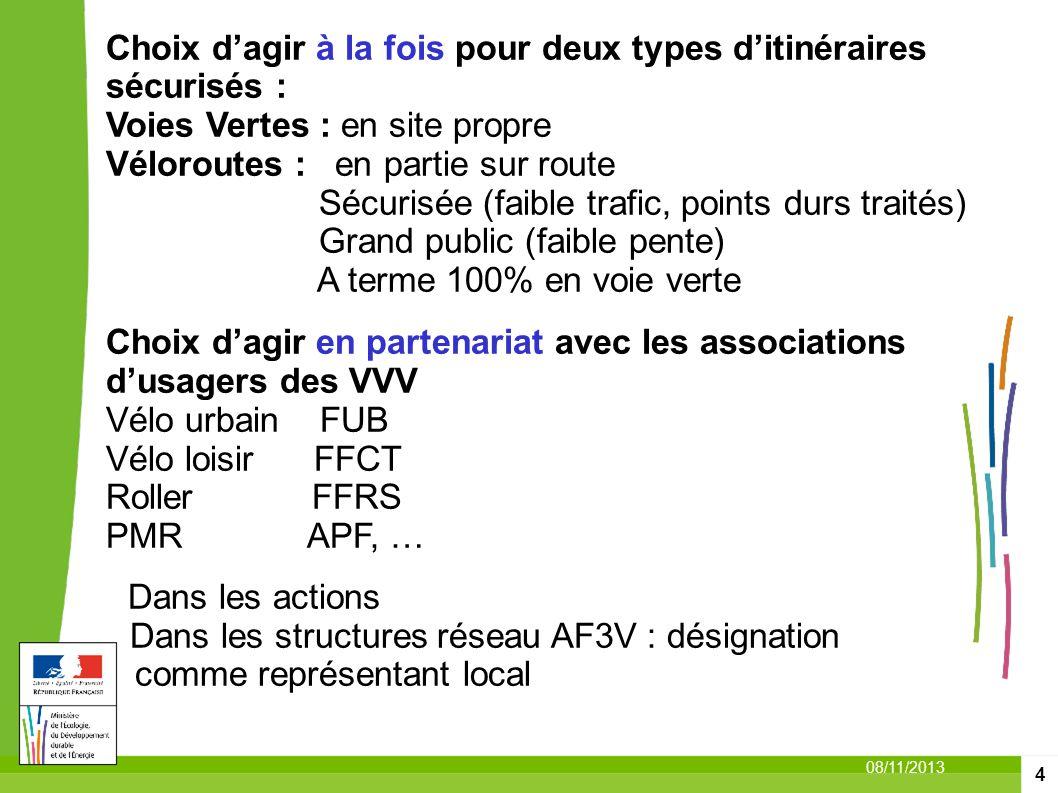Choix d'agir à la fois pour deux types d'itinéraires sécurisés : Voies Vertes : en site propre Véloroutes : en partie sur route Sécurisée (faible trafic, points durs traités) Grand public (faible pente) A terme 100% en voie verte Choix d'agir en partenariat avec les associations d'usagers des VVV Vélo urbain FUB Vélo loisir FFCT Roller FFRS PMR APF, … Dans les actions Dans les structures réseau AF3V : désignation comme représentant local