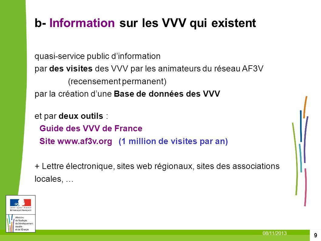 b- Information sur les VVV qui existent