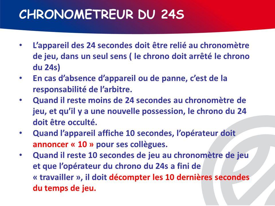 CHRONOMETREUR DU 24S L'appareil des 24 secondes doit être relié au chronomètre de jeu, dans un seul sens ( le chrono doit arrêté le chrono du 24s)