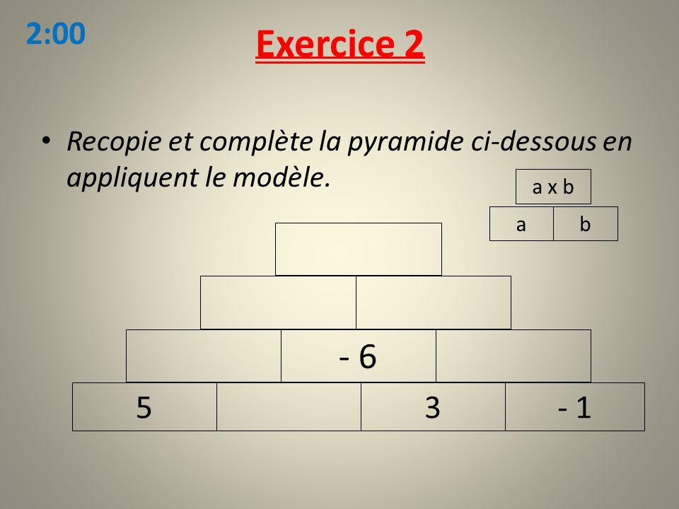 Exercice 2 2:00. Recopie et complète la pyramide ci-dessous en appliquent le modèle. a x b. a. b.