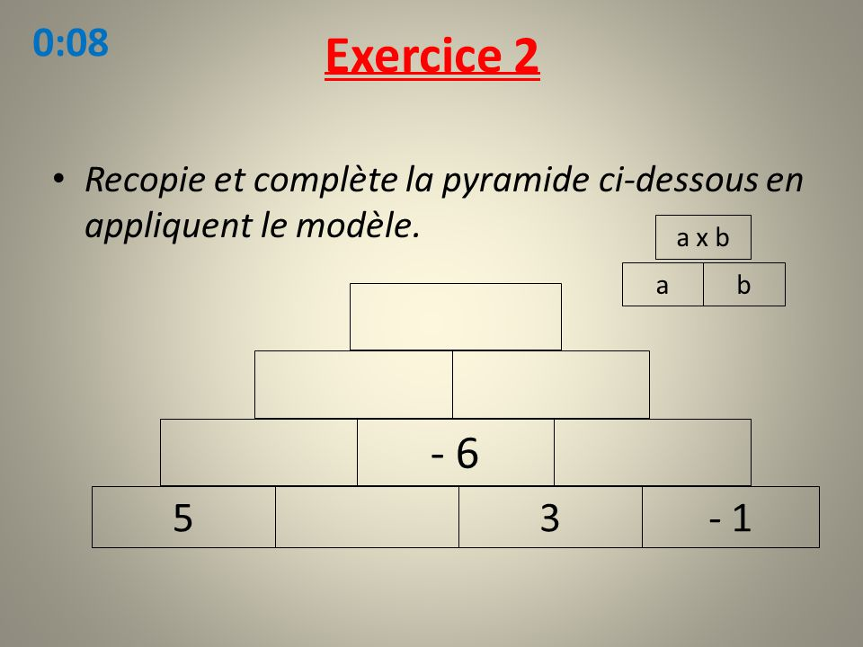 Exercice 2 0:08. Recopie et complète la pyramide ci-dessous en appliquent le modèle. a x b. a. b.