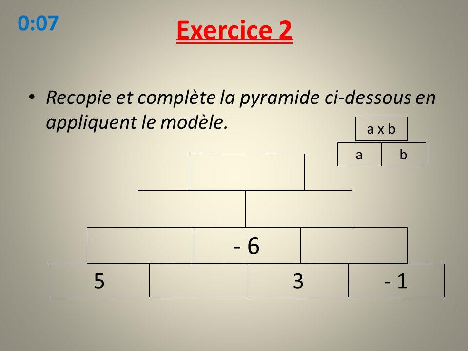 Exercice 2 0:07. Recopie et complète la pyramide ci-dessous en appliquent le modèle. a x b. a. b.