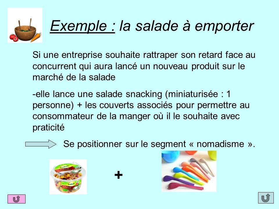 Exemple : la salade à emporter