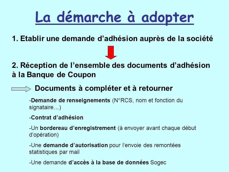 La démarche à adopter 1. Etablir une demande d'adhésion auprès de la société.