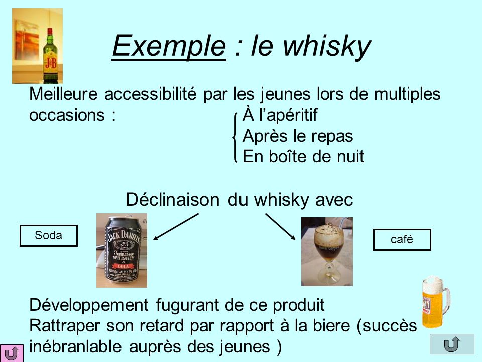 Exemple : le whisky Déclinaison du whisky avec
