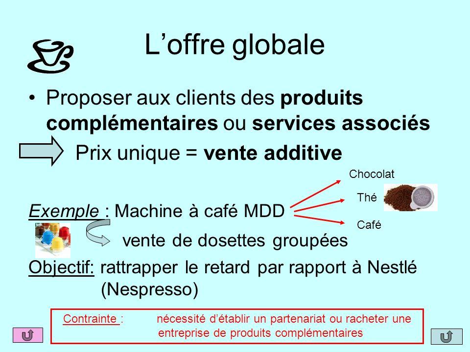 L'offre globaleProposer aux clients des produits complémentaires ou services associés. Prix unique = vente additive.