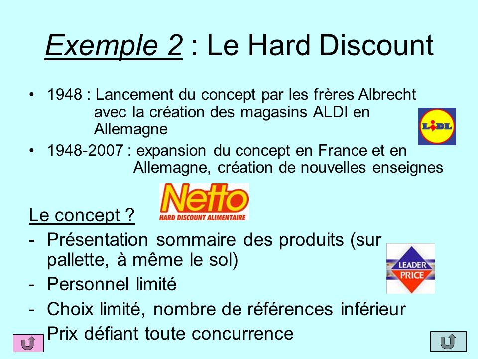 Exemple 2 : Le Hard Discount