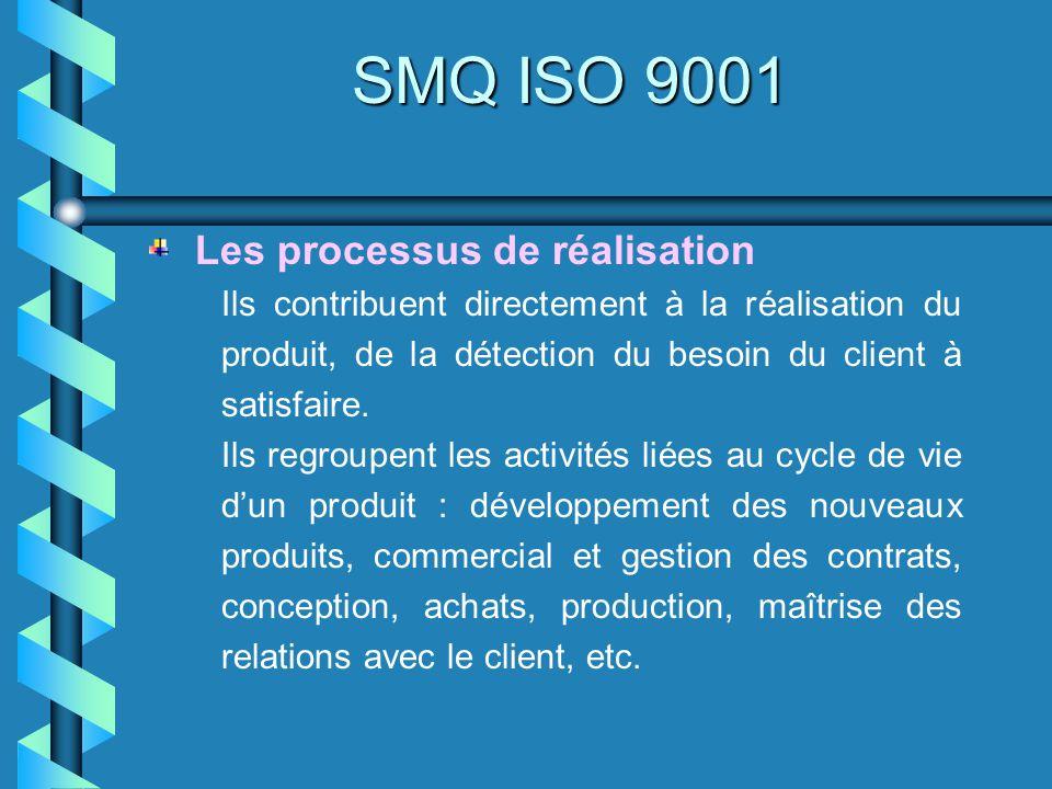 SMQ ISO 9001 Les processus de réalisation