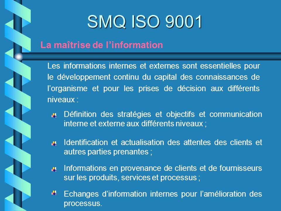 SMQ ISO 9001 La maîtrise de l'information