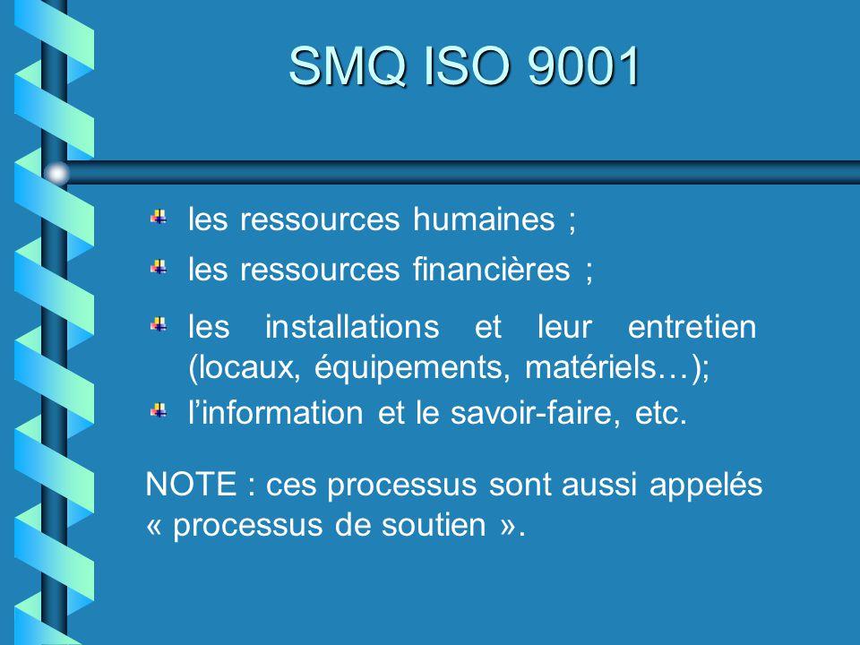 SMQ ISO 9001 les ressources humaines ; les ressources financières ;