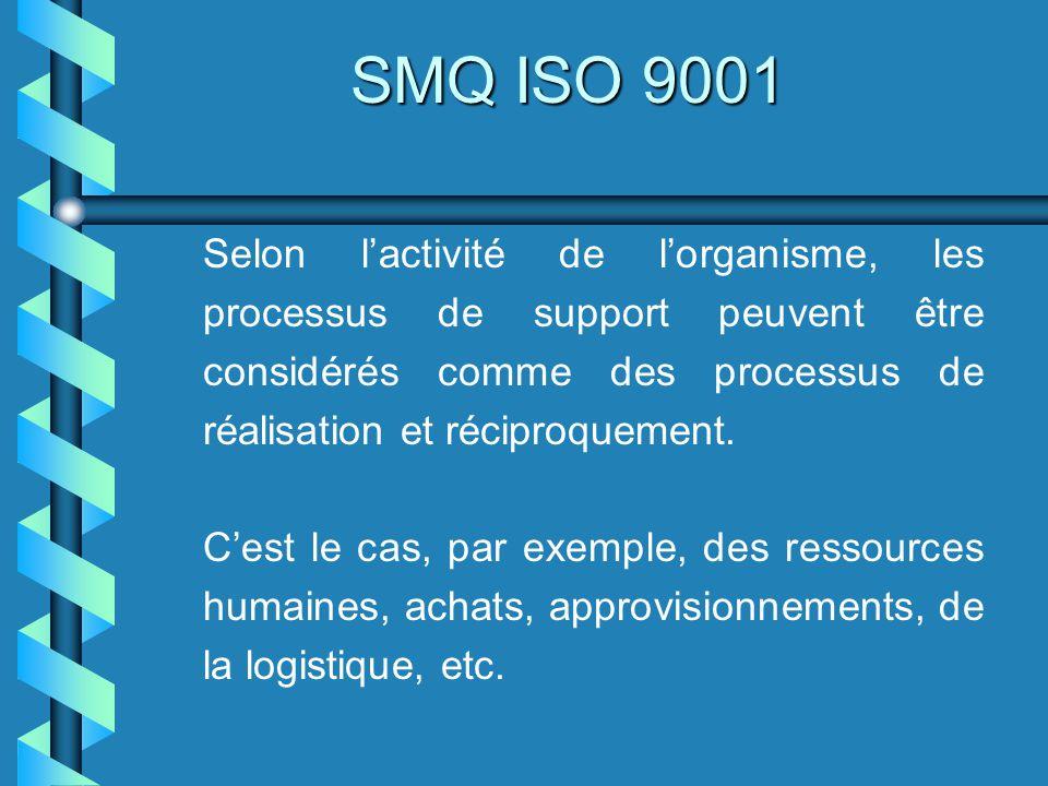 SMQ ISO 9001 Selon l'activité de l'organisme, les processus de support peuvent être considérés comme des processus de réalisation et réciproquement.