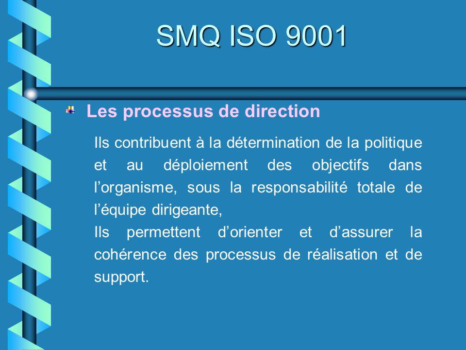 SMQ ISO 9001 Les processus de direction