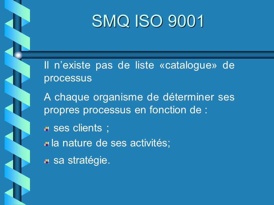 SMQ ISO 9001 Il n'existe pas de liste «catalogue» de processus