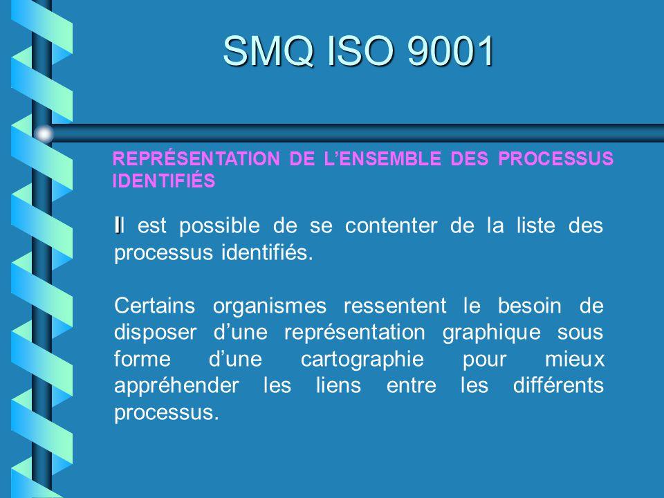 SMQ ISO 9001 REPRÉSENTATION DE L'ENSEMBLE DES PROCESSUS IDENTIFIÉS. Il est possible de se contenter de la liste des processus identifiés.