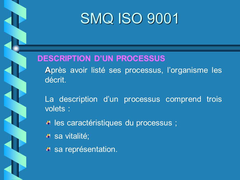 SMQ ISO 9001 Après avoir listé ses processus, l'organisme les décrit.