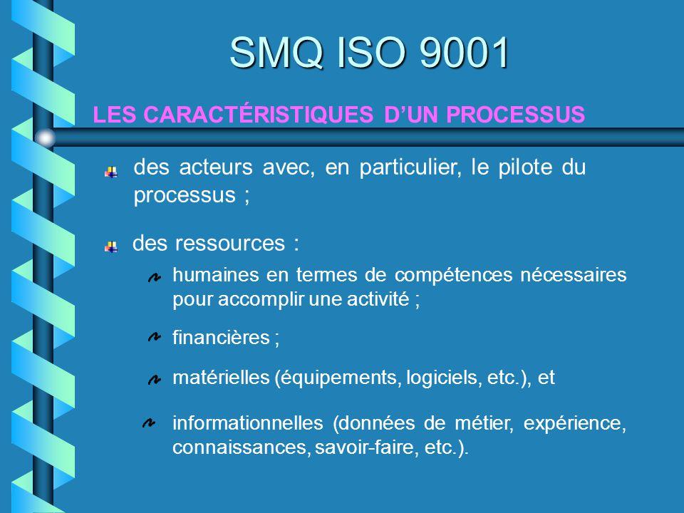 SMQ ISO 9001 LES CARACTÉRISTIQUES D'UN PROCESSUS