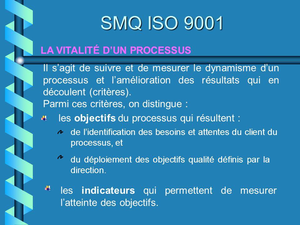 SMQ ISO 9001 LA VITALITÉ D'UN PROCESSUS