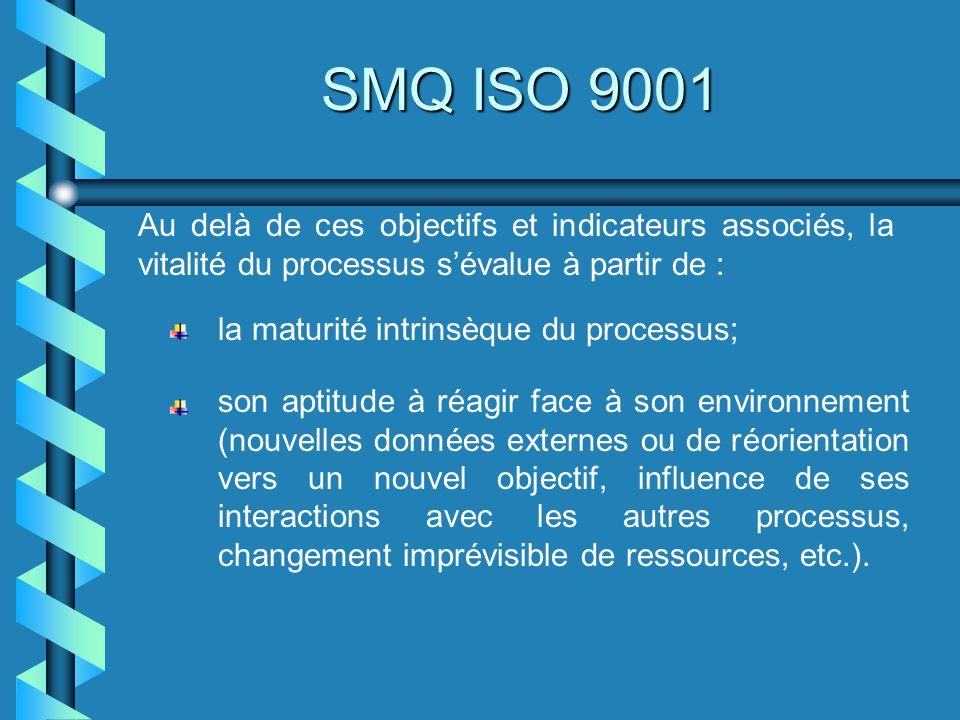 SMQ ISO 9001 Au delà de ces objectifs et indicateurs associés, la vitalité du processus s'évalue à partir de :