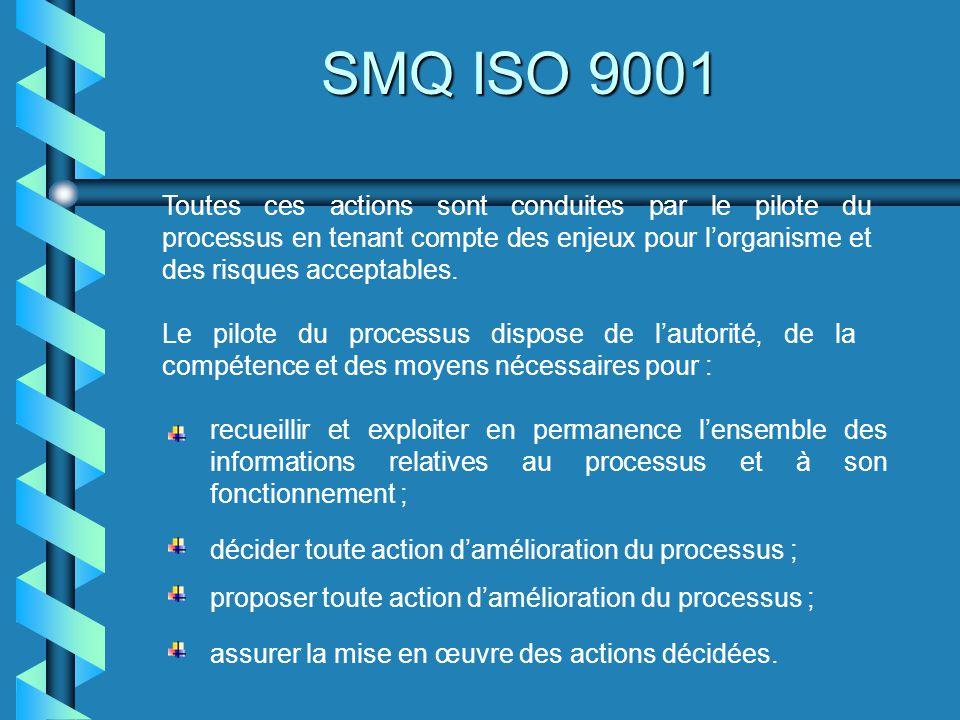 SMQ ISO 9001 Toutes ces actions sont conduites par le pilote du processus en tenant compte des enjeux pour l'organisme et des risques acceptables.