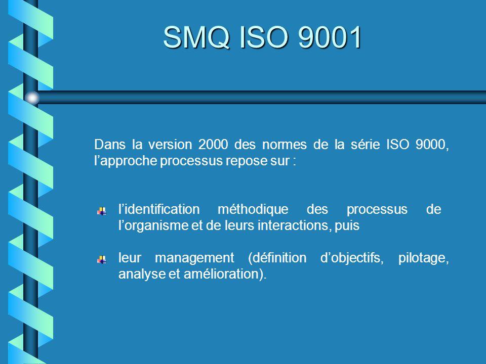 SMQ ISO 9001 Dans la version 2000 des normes de la série ISO 9000, l'approche processus repose sur :