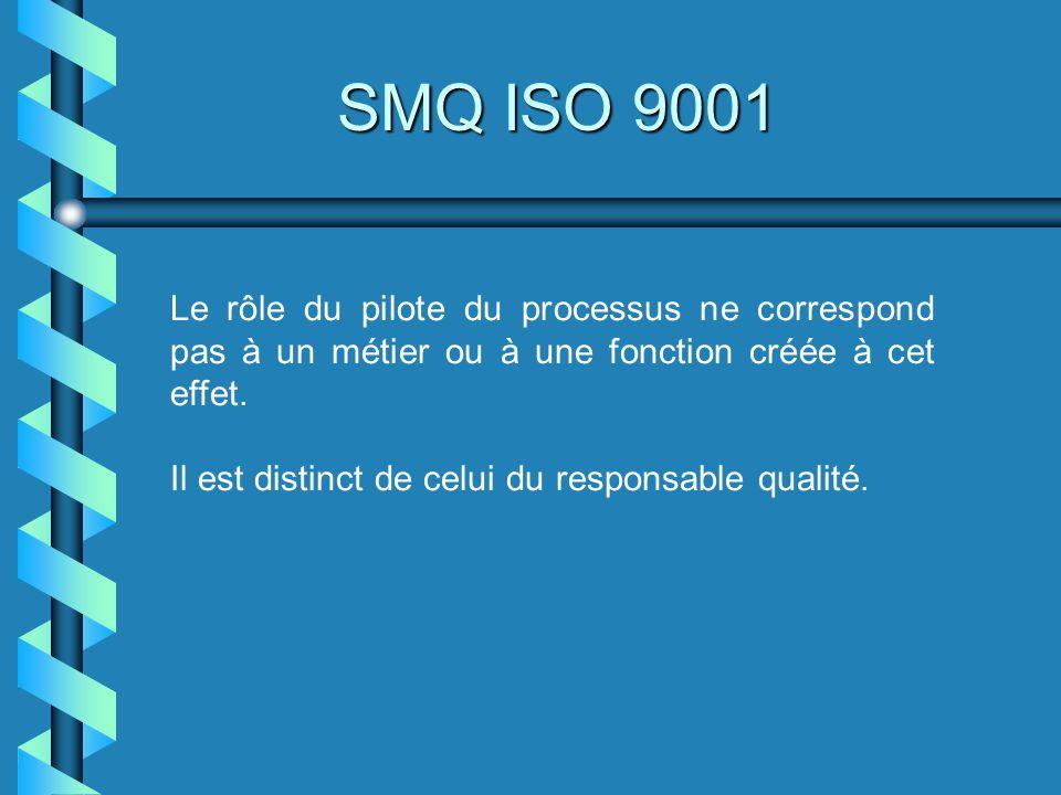 SMQ ISO 9001 Le rôle du pilote du processus ne correspond pas à un métier ou à une fonction créée à cet effet.