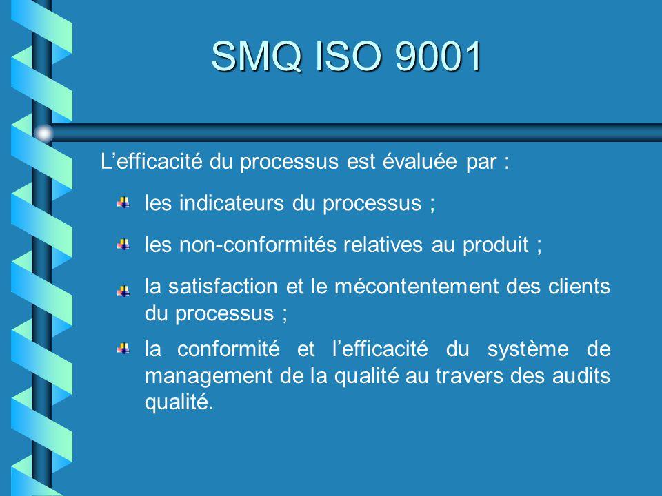 SMQ ISO 9001 L'efficacité du processus est évaluée par :