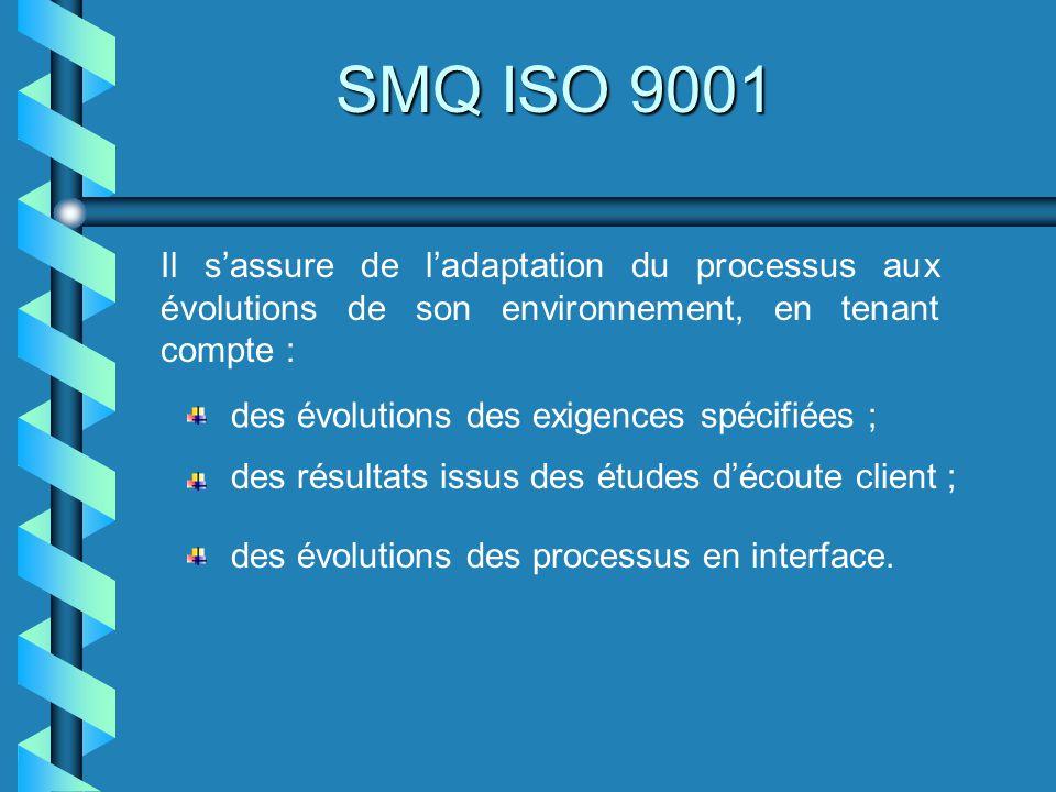 SMQ ISO 9001 Il s'assure de l'adaptation du processus aux évolutions de son environnement, en tenant compte :