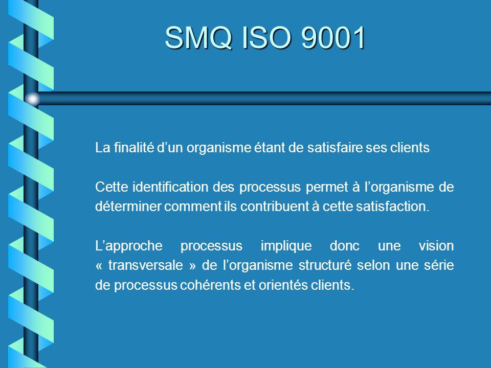 SMQ ISO 9001 La finalité d'un organisme étant de satisfaire ses clients.