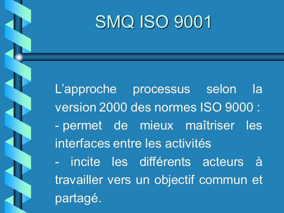 SMQ ISO 9001 L'approche processus selon la version 2000 des normes ISO 9000 : permet de mieux maîtriser les interfaces entre les activités.