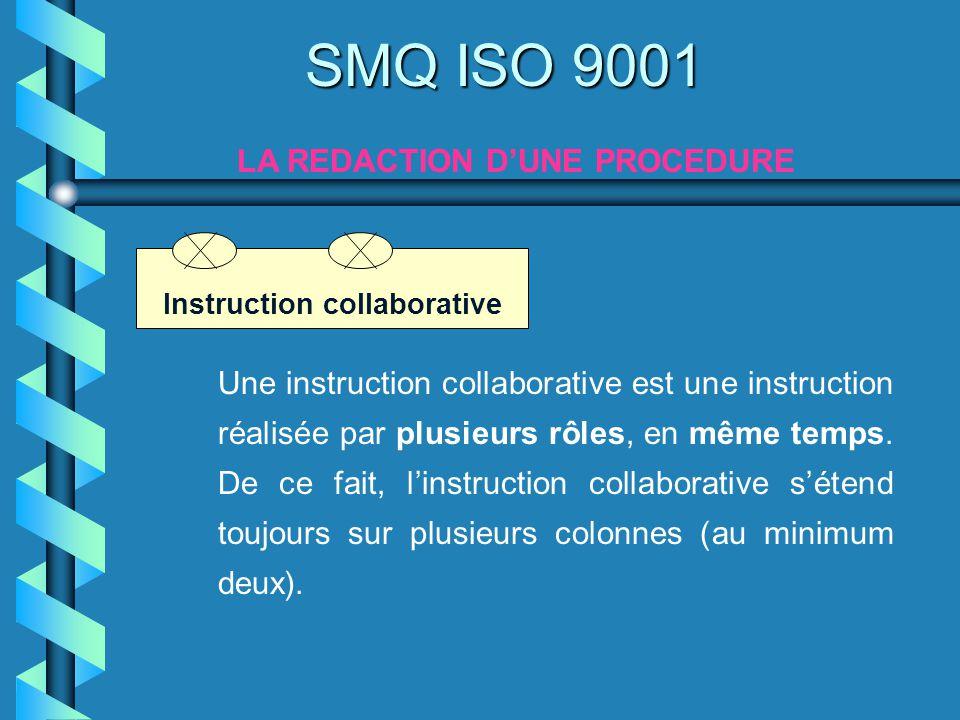 LA REDACTION D'UNE PROCEDURE Instruction collaborative